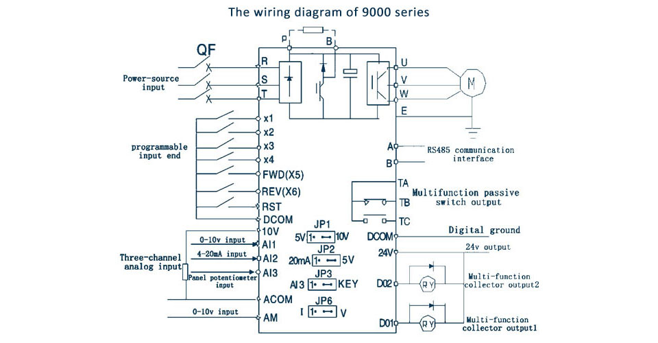 Technical Standard Of 9000 Series Products  U2013 Nflixin