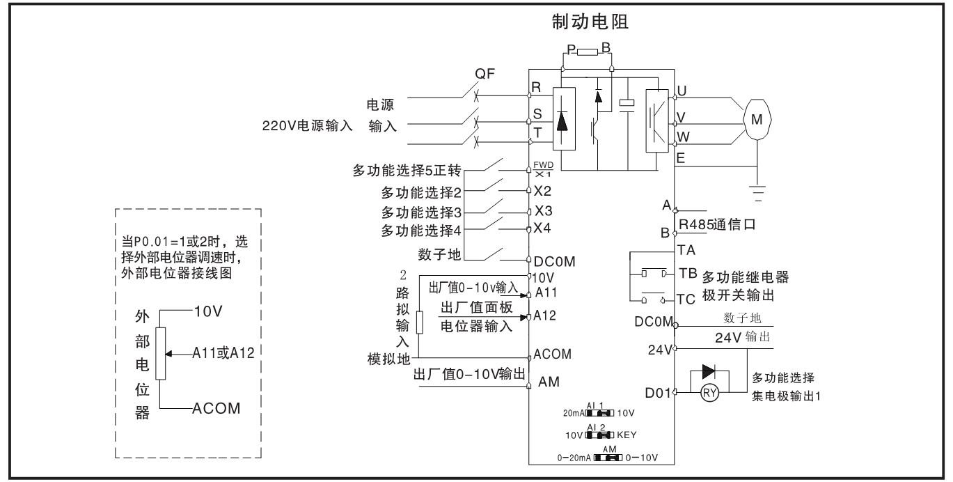 9100技术规范