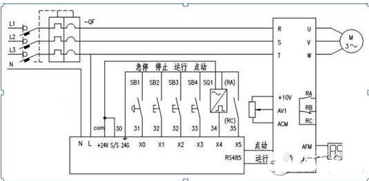 变频器过电压的原因及处理方法
