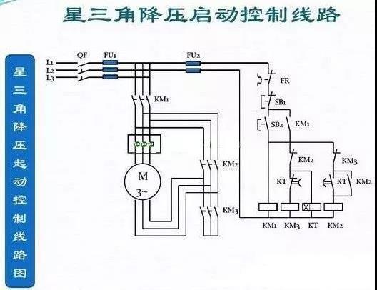 电动机三角形星型接法对比
