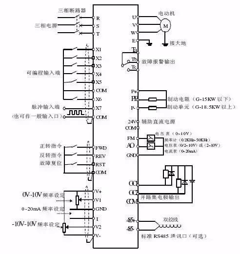 变频器的5种控制方式详解!
